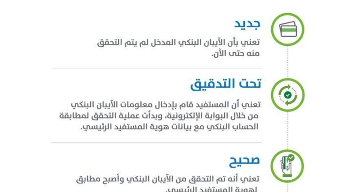 Cara Saudi Membagikan BLT Untuk Rakyatnya