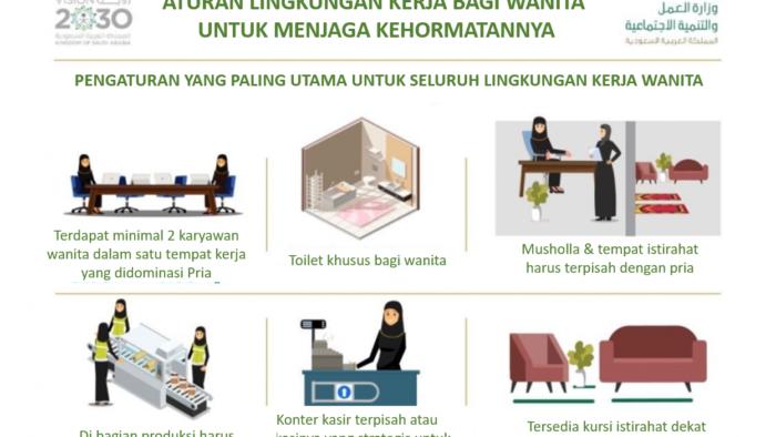 Bagaimana Pemerintah Saudi Mengatur Lingkungan Kerja Bagi Wanita? Berikut Aturannya
