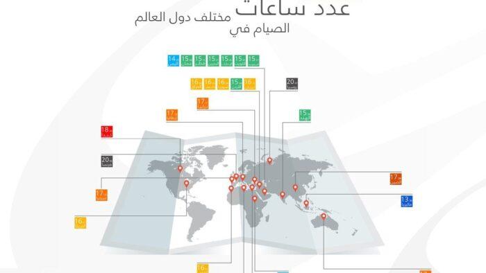 Berapa Jam Puasa Ramadan di Kota-kota Arab Saudi?