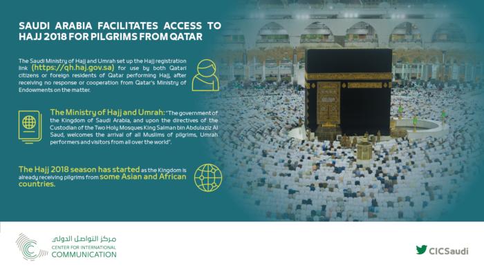 Di Tahun Ketiga, Arab Saudi Tetap Menerima Warga Qatar Untuk Umrah dan Berhaji