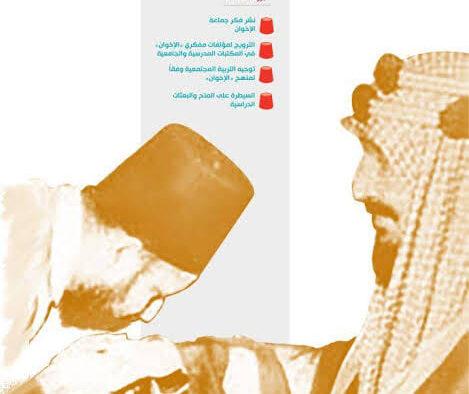 Ikhwanul Muslimin Buka Cabang di Arab Saudi