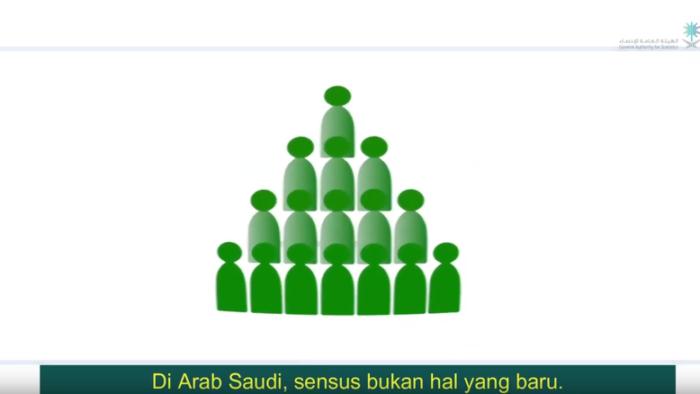 Sensus Penduduk Arab Saudi Kelima Tahun 2020