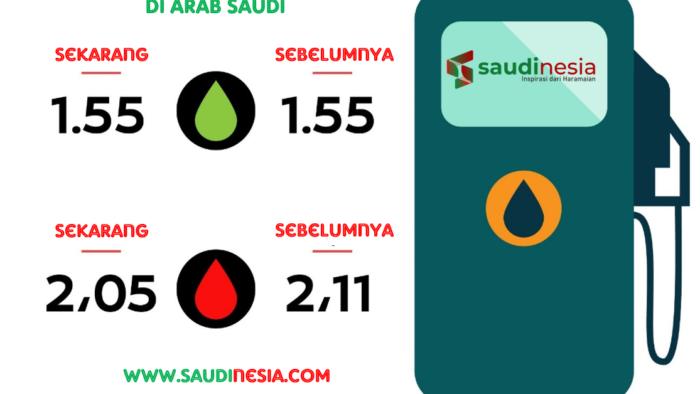 Aramco Saudi: Harga Bensin 95 Turun, 91 Tetap