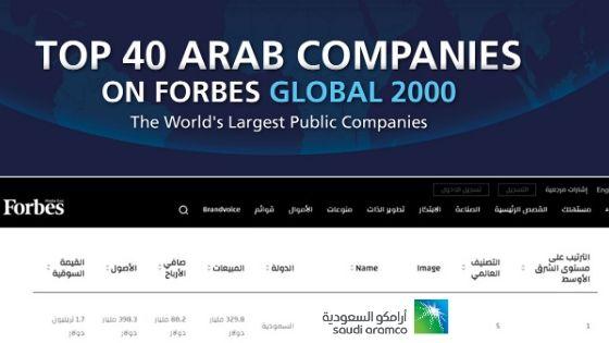40 Perusahaan Arab Terkuat di Dunia Dalam Daftar Forbes 2000