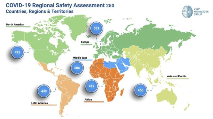 Update: 100 Negara Paling Aman Untuk Covid-19